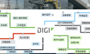 ZigBee模块的典型应用场景有哪些?